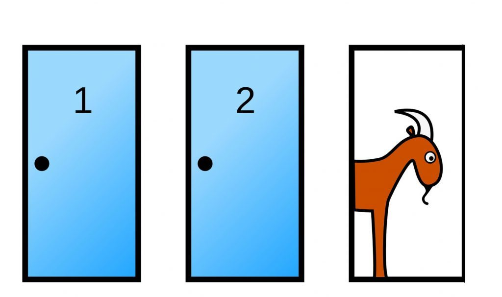Three Doors and One Goat