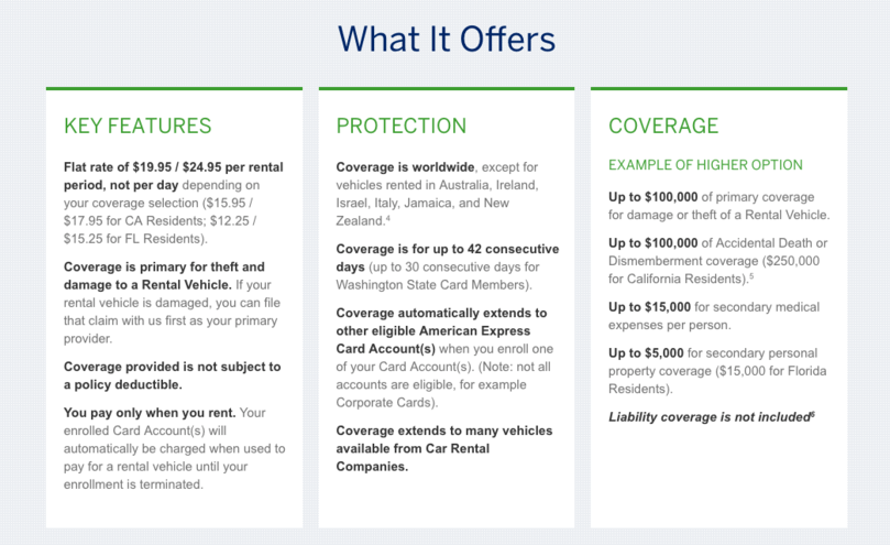 american express car insurance coverage
